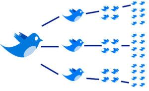 Как работают ретвиты